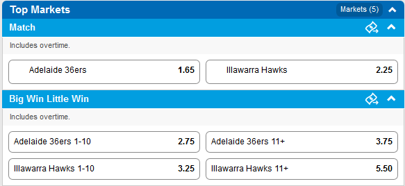 Late_Mails__Adelaide_36ers_vs_Illawarra_Hawks_Tips,_Odds_and_Betting_–_2015_NBL_Round_7
