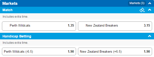 Perth_Wildcats_vs_New_Zealand_Breakers_Tips_Odds_&_Betting