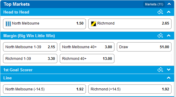 Late_Mail__North_Melbourne_Kangaroos_vs_Richmond_Tigers_Tips,_Odds_and_Teams_-_AFL_2016_Round_11