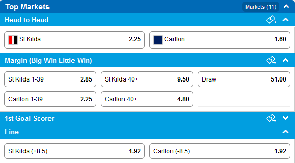 Late_Mail__St_Kilda_Saints_vs_Carlton_Blues_Tips,_Odds_and_Teams_-_AFL_2016_Round_12